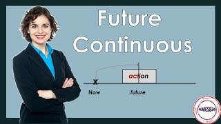 Future Continuous Tense Video Lesson