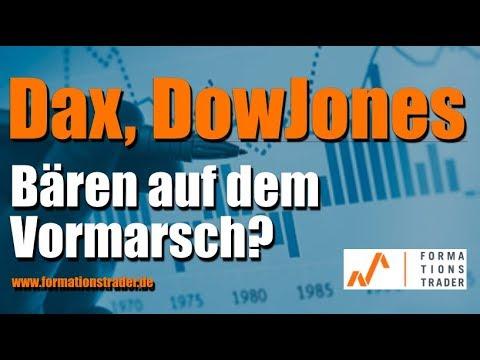 Analyse Dax, Dow Jones: Bären wieder auf dem Vormarsch?