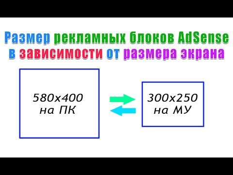Вид рекламного блока Adsense в зависимости от ширины экрана