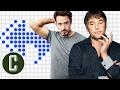 Robert Downey Jr To Team with Boyhood Director Richard Linklater - Collider Video