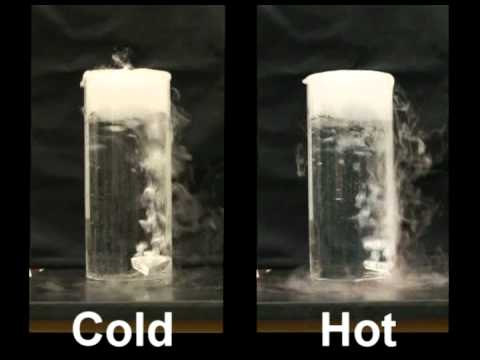 Ice maker hookup to hot or cold water
