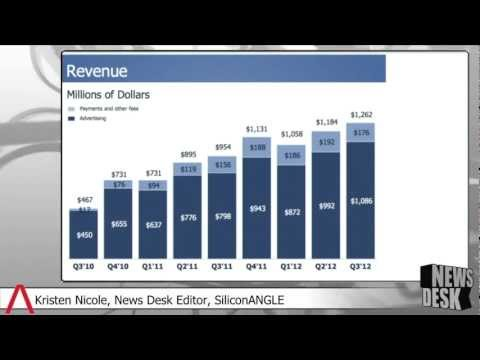 Breaking Analysis: Facebook's 3rd Quarter Results Inspire Mobile Monetization