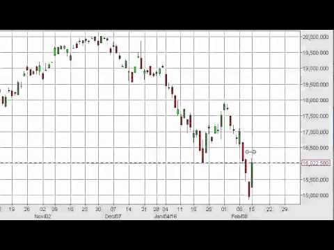 Nikkei Technical Analysis for February 16 2016 by FXEmpire.com