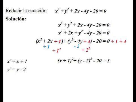 Geometría Analítica - Completando Cuadrados