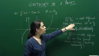 Points of discontinuity & its conditions