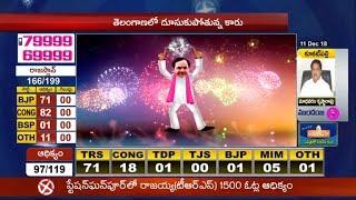 TRS Winning Celebrations DEMO   Telangana Election Results 2018