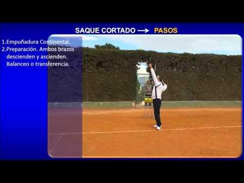 Saque Cortado. Propuesta Metodológica Para La Enseñanza. Curso De Entrenador De Tenis.