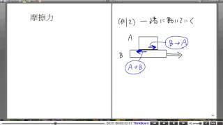 高校物理解説講義:「力について」講義26