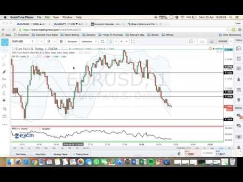 Binary Options Strategy 1 Min 90%-95% ITM - Binary Signals