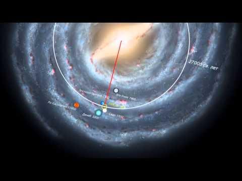 Горизонты Вселенной - туда и обратно