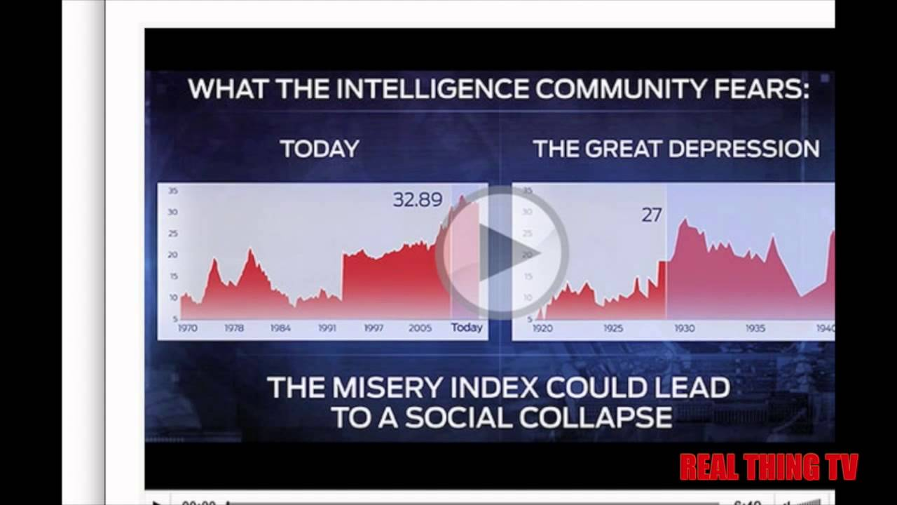 Economic Depression 2015 2015 Depression is About to