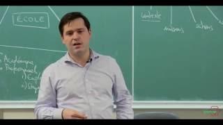 Entretiens Ecoles de commerce 2/3 : comment vous présenter ? Les 3P, le CMARA