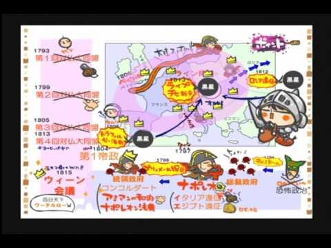 世界史アニメ「ナポレオンと対仏大同盟」by WEB玉塾
