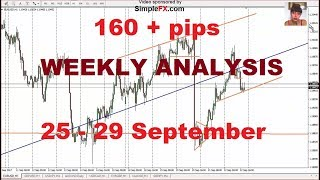 Weekly Forex Analysis, Entry Points, 25 - 29 September, Main Pairs, Gold,