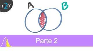 Conceptos básicos de probabilidad │parte 2
