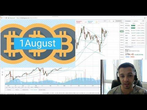 Биткоин тренд продолжается.  Что будет после 1 августа с Ethereum?