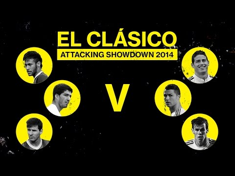 Messi, Neymar & Suarez v Ronaldo, Bale & James | El Clásico Showdown