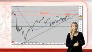Le point bourse du Mercredi 9 Mars 2011