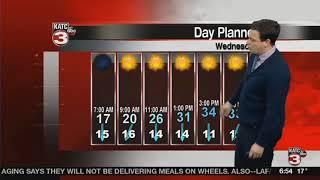 Danielss Weather Forecast 1172018