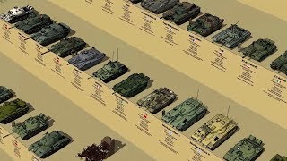 Main Battle Tanks By Generation Size Comparison 3D