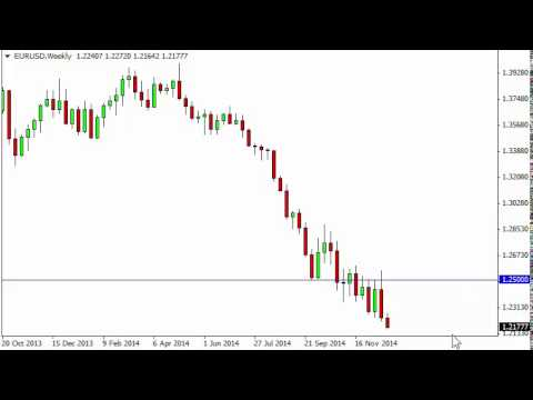 EUR/USD Forecast for the week of December 29, 2014, Technical Analysis