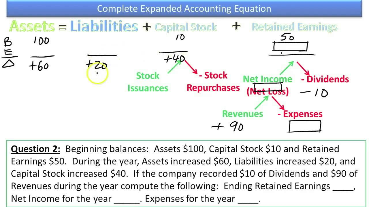 Expanded Accounting Expanded Accounting Equation Worksheet