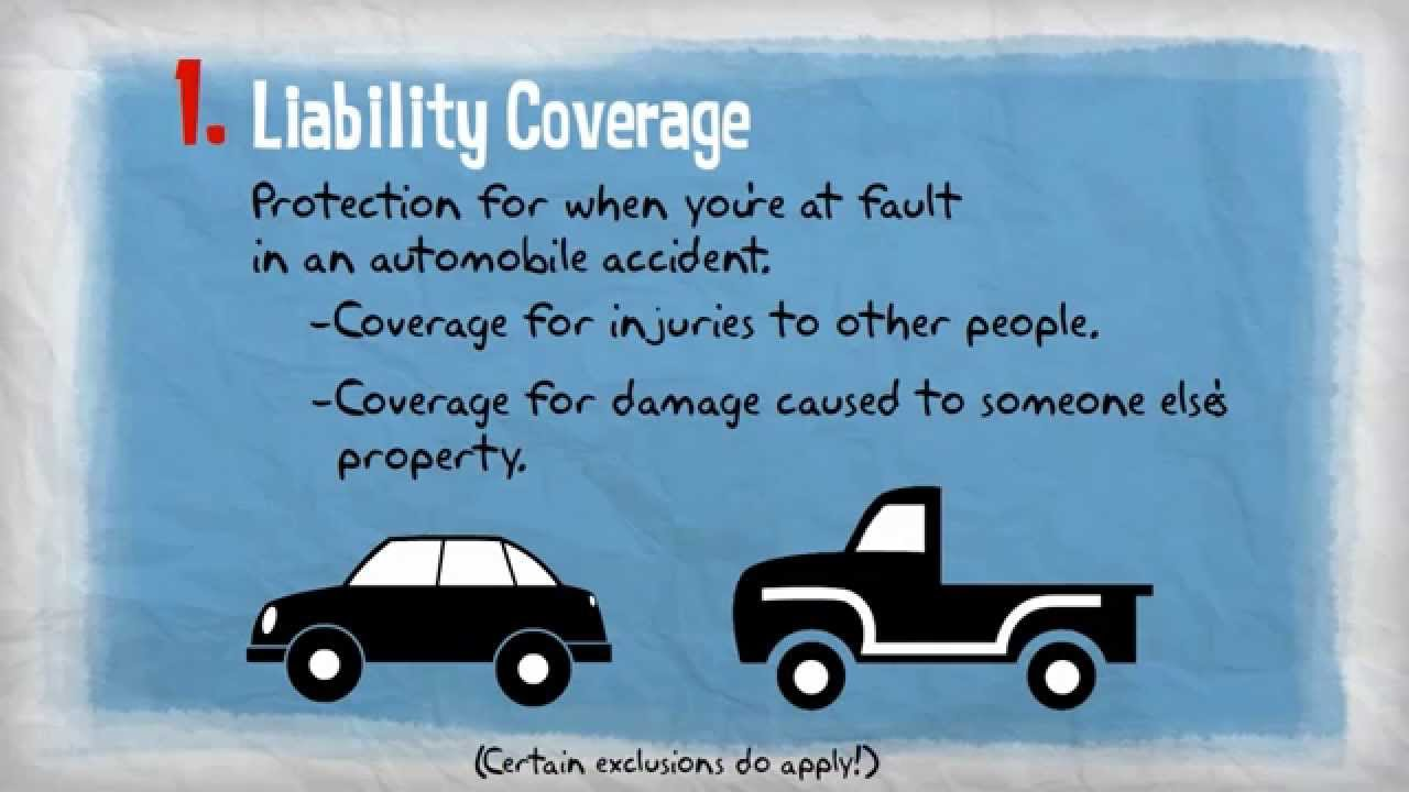Amazing Insurance 101  Personal Auto Coverages  YouTube