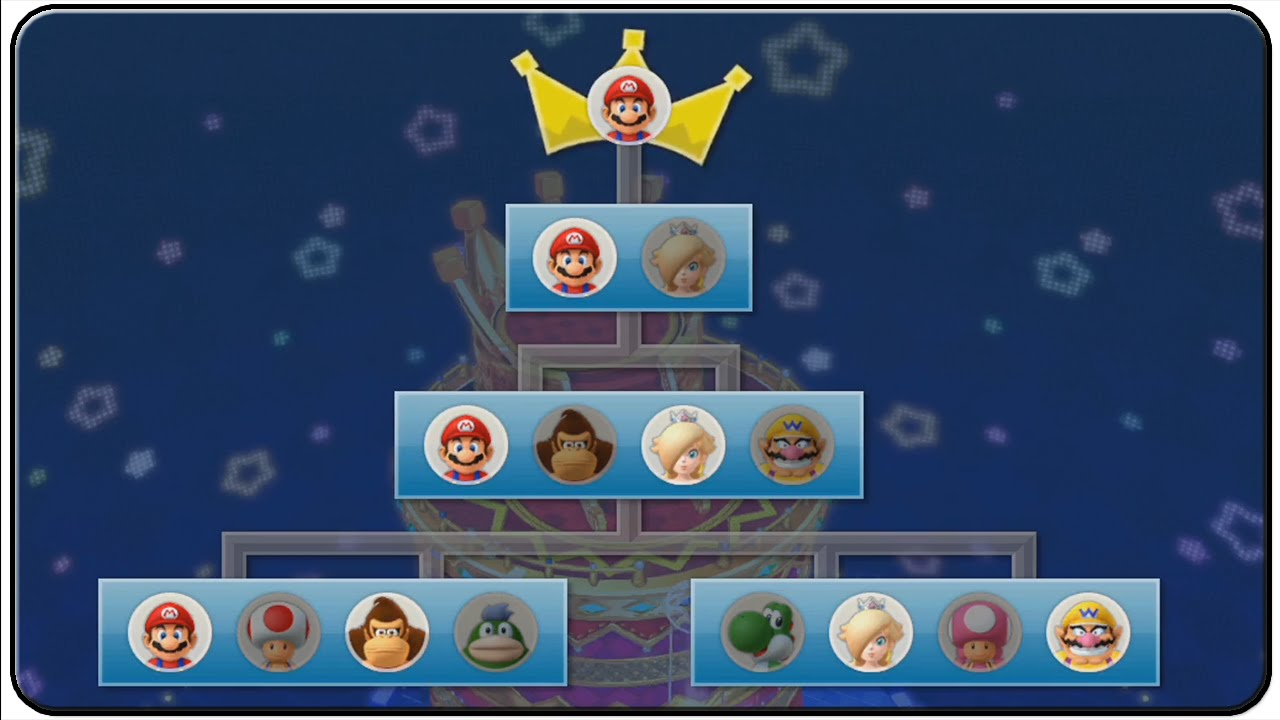 Review: Mario Party 10 (Wii U Retail) Maxresdefault