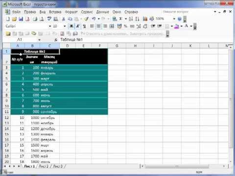 Форматирование ЭТ Excel