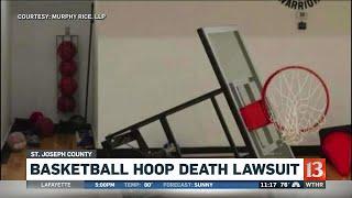 Basketball Hoop Death Lawsuit