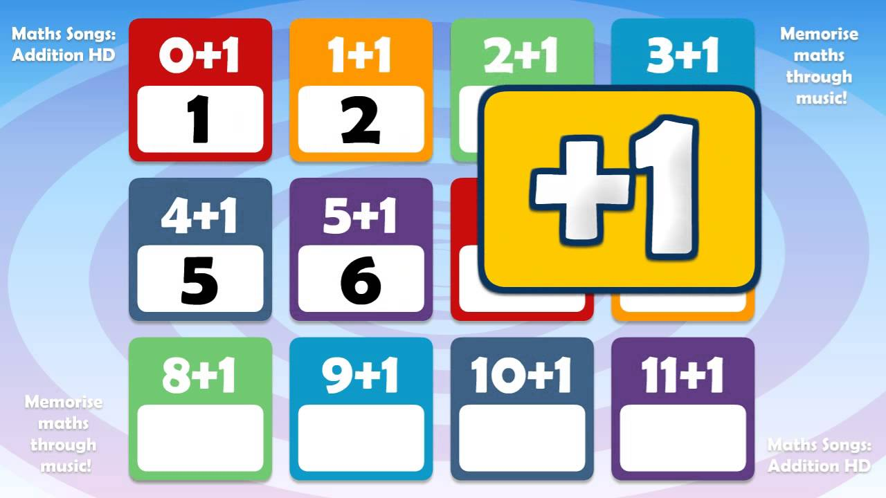 addition 1 kids song counting and numbers childrens