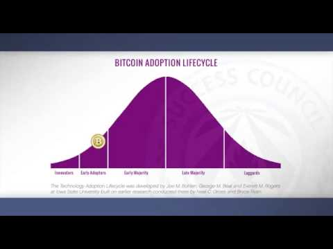 Bitcoin Tipping Point