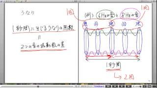 高校物理解説講義:「音波の基本」講義8