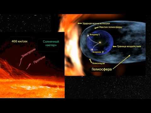 Масштабы расстояний до ближайших звёзд