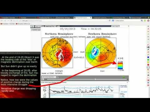Nibiru, Planet X - Clash of The Gods -Rage of the Sun VII: Hot Stuff Stright From the Battlefront...