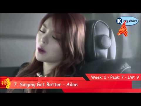 k-pop chart top 10 [january 27, 2014]