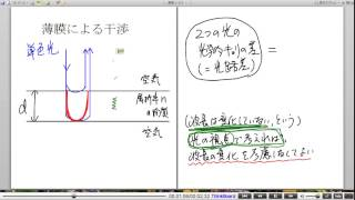 高校物理解説講義:「光の干渉」講義14