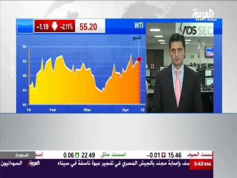 Alarabiya Interview on USD, Fed, Greece and US Equities