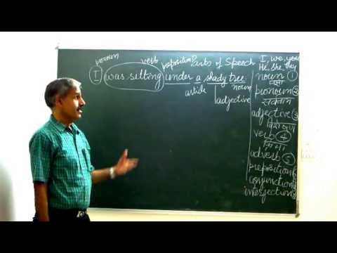 Learn English अंग्रेजी सीखें: Parts of Speech/ Introduction