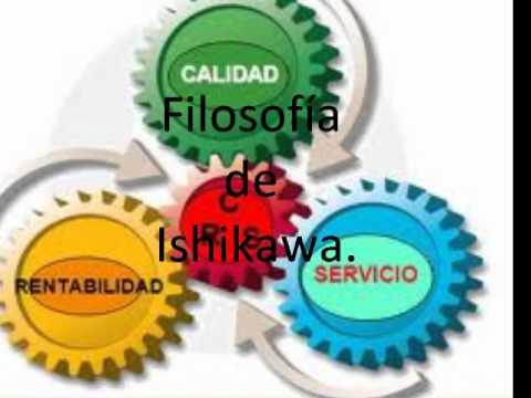 FILOSOFIAS DE LA CALIDAD