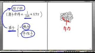 高校物理解説講義:「原子核」講義1