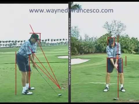 Ray Floyd Swing Analysis