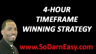 Forex Trading: 4 Hour Time Frame Winning Strategy - Yusef Scott