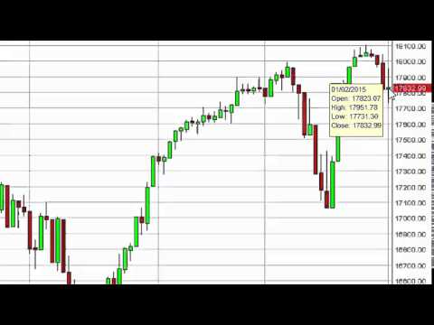 Dow Jones 30 Technical Analysis for January 5 2015 by FXEmpire.com