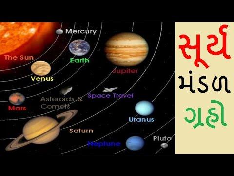 Surya mandan Graho, Sun Solar System, GK, General Knowledge Awareness Material, PGVCL Clerk Gujarati