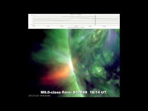SOLAR ACTIVITY UPDATE: M9.0-Solar Flare (Oct 21st. 2012).