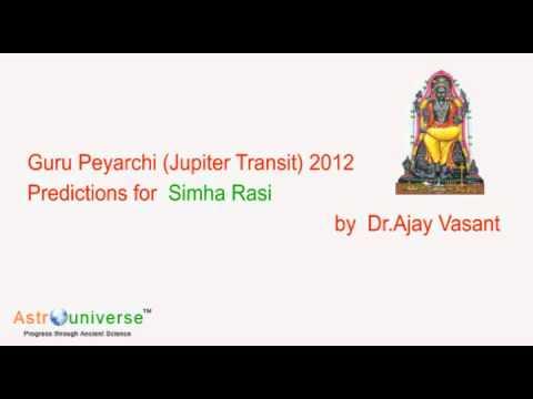mesha rasi 2012 horoscope predictions free rashi horoscope ashwini