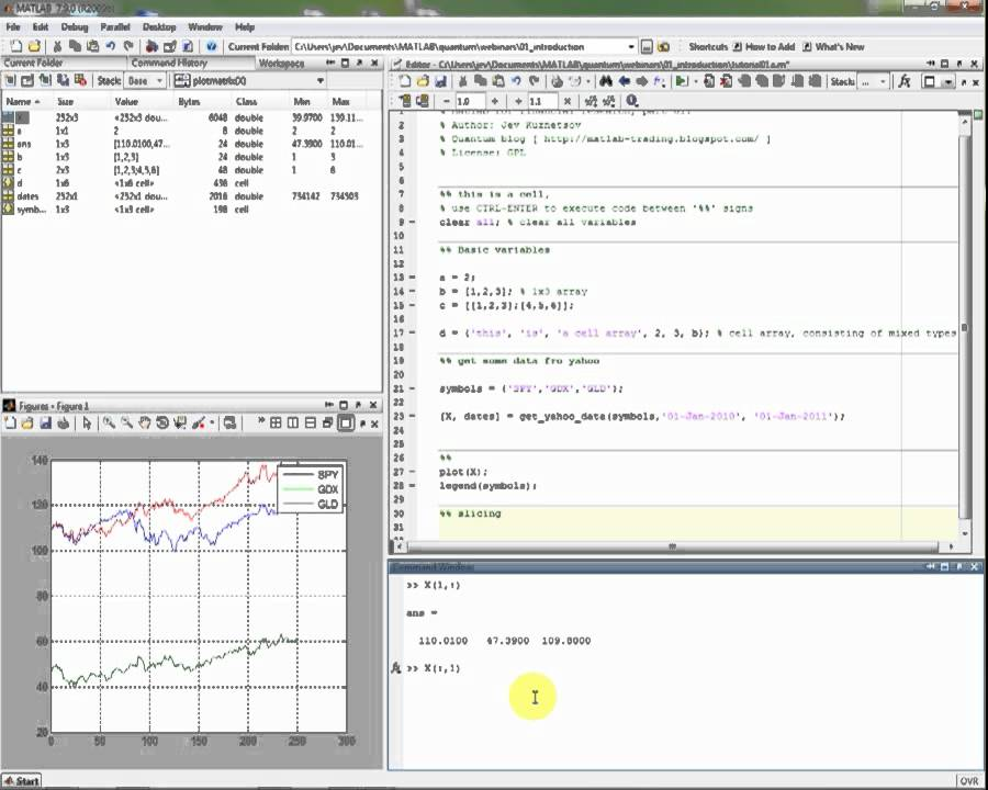 Trading strategy matlab code