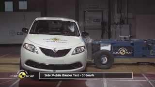 Euro NCAP Crash Test of Lancia Ypsilon 2015