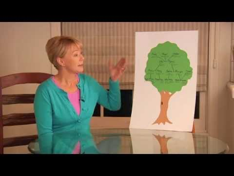 Debi Derryberry Family Tree Craft Activity